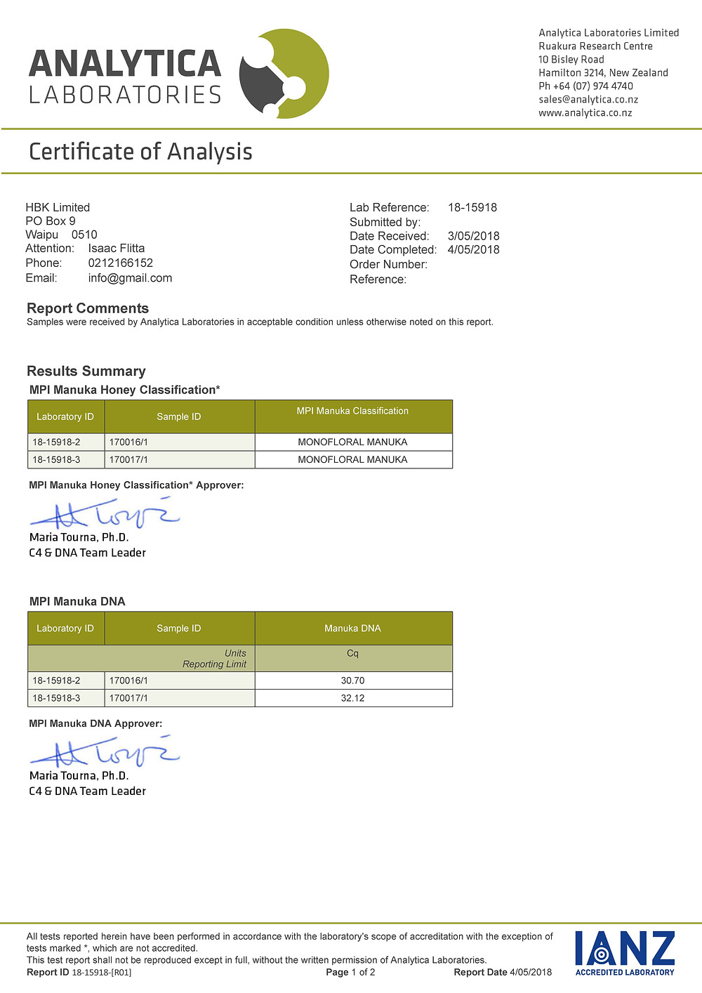 Test results for Manuka HOney classification