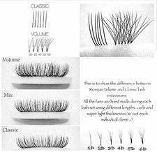 Volume, Volume Hybrid & Classic Eyelash Extensions: What's the difference?