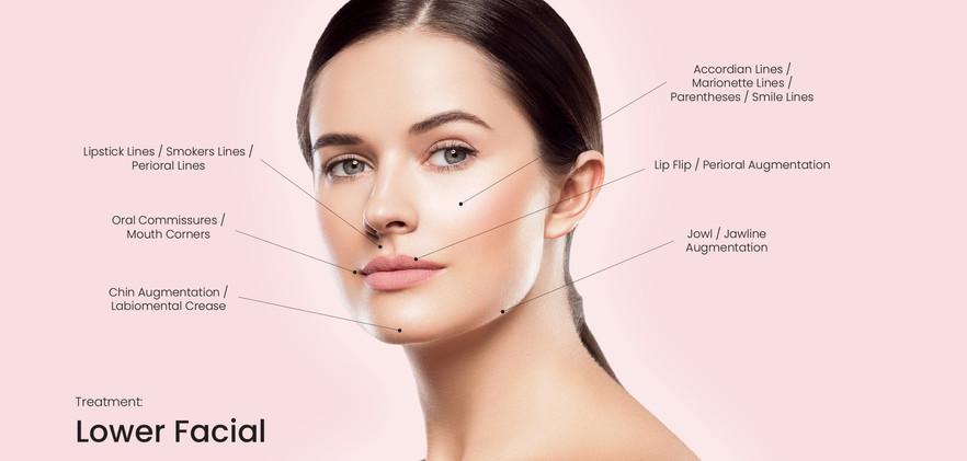 lower facial.jpg