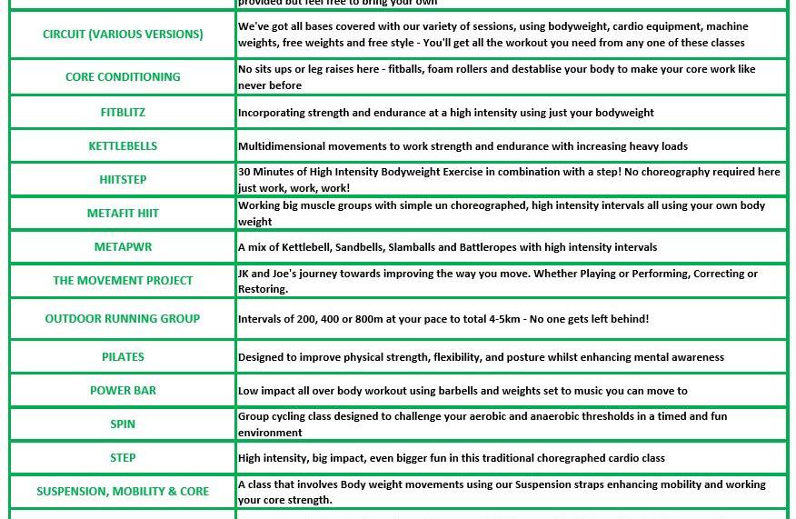 Class Descriptions.JPG