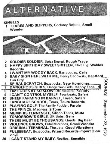 Sounds Alternative Chart 1979, Dangerous Girls, band, line-up 1981, Birmingham, Man In The Glass, punk, post-punk