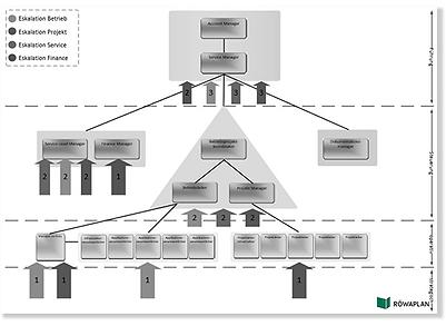 Organisationsbeschreibung.png
