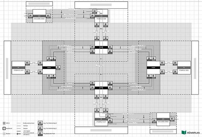 Schulung schematische Darstellung.JPG