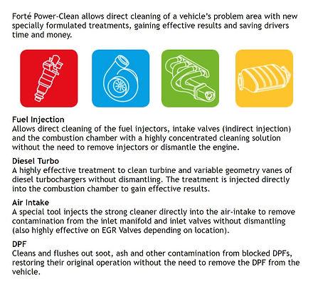 Power Clean Details.JPG