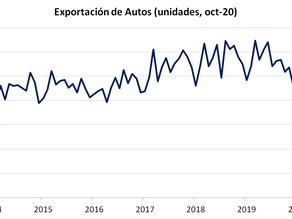Fuerte Recuperación de Exportaciones Automotrices
