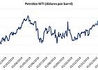 petroleo febrero 2020.png
