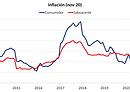 inflacion nov20.png