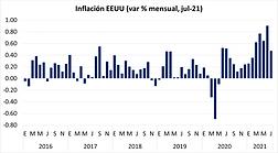 inflacion eu jul21.png