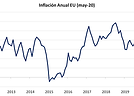 inflacion eu may20.png