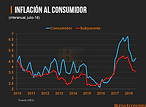inflacion julio.png