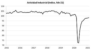 actividad industrial feb21.png