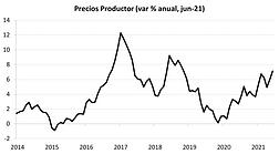 precios productor jun21.png