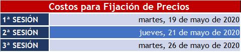 Costos_para_Fijación_de_Precios_FECHAS.