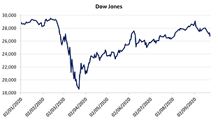 dow jones 23sep.png