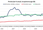 inflacion 15ago20.png