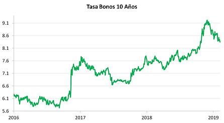 bonos enero.png