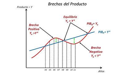 brecha-producto-2.jpg