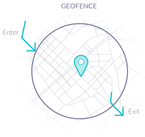 geofence.png