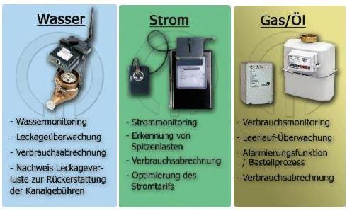 Intelligente Messtechnik - Ihr Partner für SMART READER Systeme