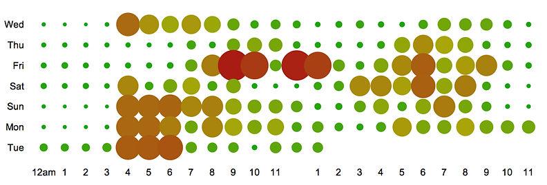 metering analysis.jpg
