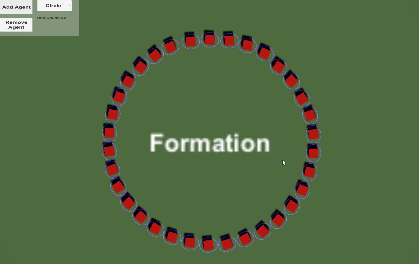 circle 0