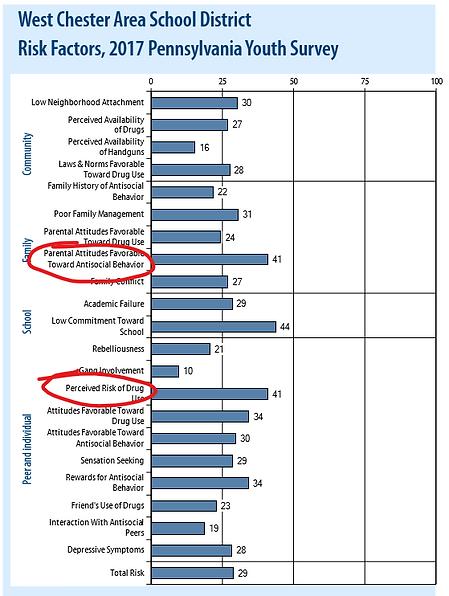 2017 Risk factor priorities.png