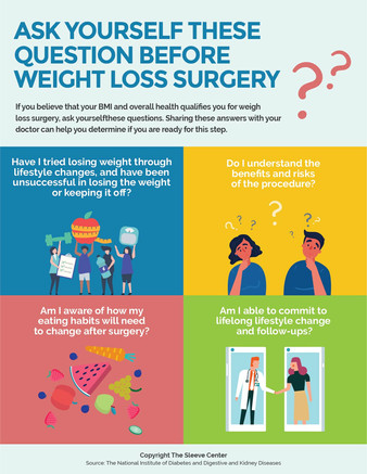 Sleeve Infographic Weight Loss Surgery-0