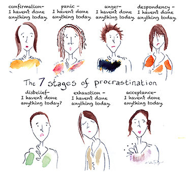 7 Stages of Procrastination (5 cards)