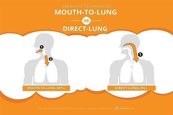 mtl-vs-dl-inhaling-technique-graphic.jpe