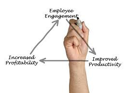 Company Success is your Employees' Success