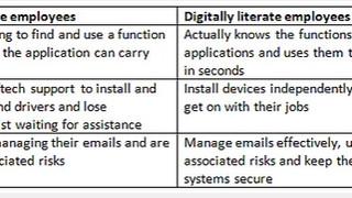 Digital Dummy – It's a Career Killer