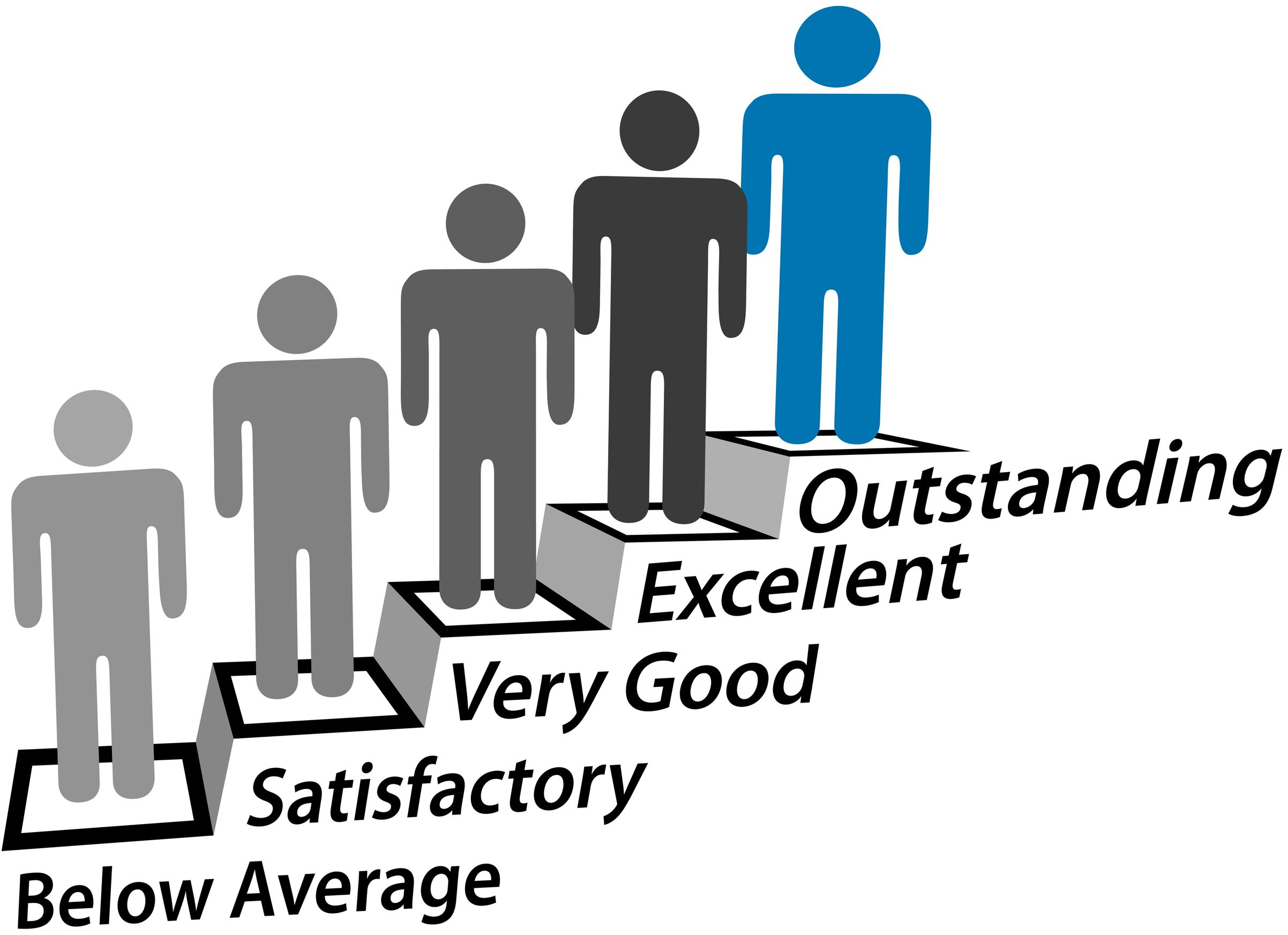Can You Predict A Potential Employee S Performance