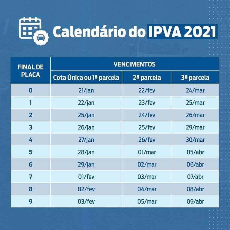 IPVA 2021 fique de olho