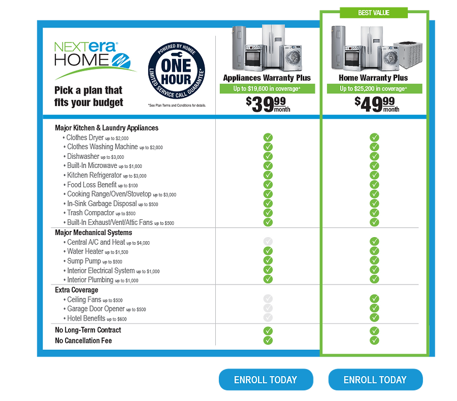 NextEra Home Appliances Warranty Plus and Home Warranty Plus comparison chart. Enroll today.