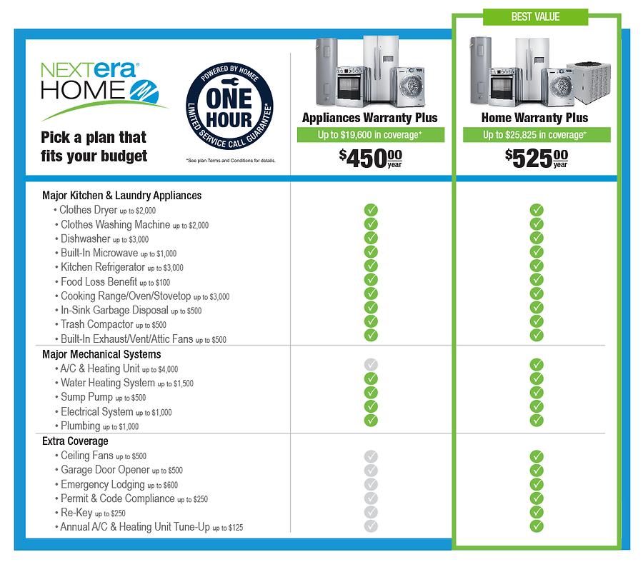 nextera-home-partner-pricing.png