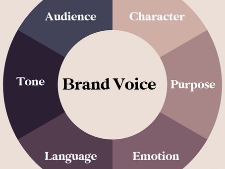Use your voice! Your brand voice that is...