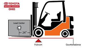 Forklift-Load-Center-TMHOH (1).jpg