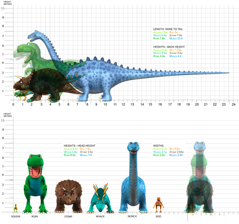 Nurture Rights_Dinosaur Roar