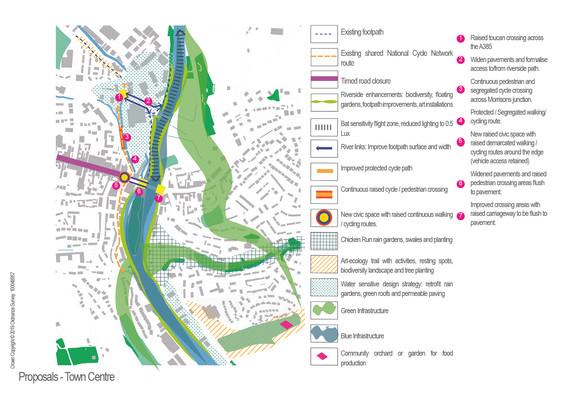 Totnes Town Centre Proposals