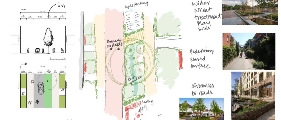 Landsmith Associates_Home of 2030_Sketch Street2