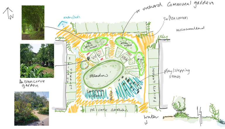 Landsmith Associates_Home of 2030_Communal Garden