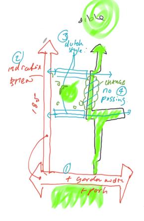 Landsmith Associates_Home of 2030_Sketch Masterplan