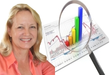 What Fixed Ops Mgrs Need to Know about the Financial Statement