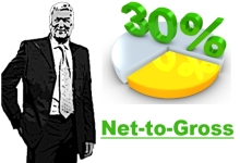 How to get to 30% Net-to-Gross…A Plan Based on Dealership Case Studies