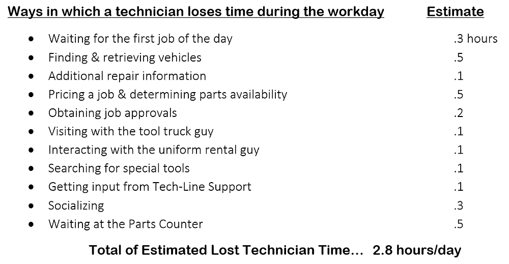 Ways in which a dealership technician loses time during the workday