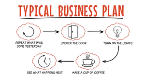 """Most of your managers are taught a process… a """"how to"""" process of what to do each day to further the interests of the dealership. Typically they are not encouraged to be """"business builders"""" or to consider what could be done to help the business advance and grow."""