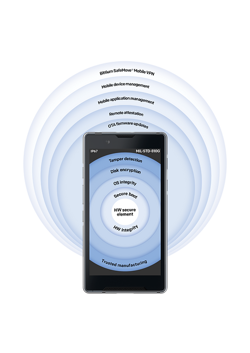 Security built in layers with Tough Mobi
