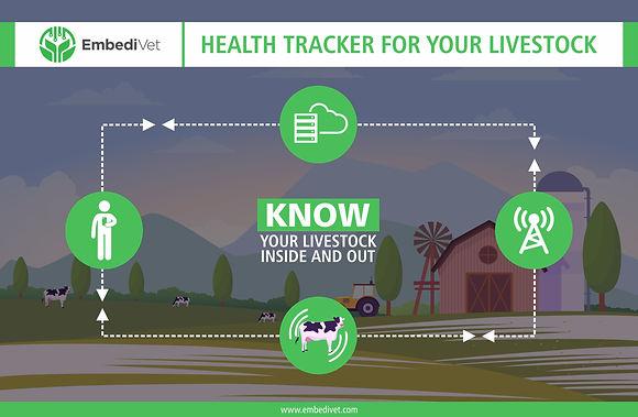 HEALTH TRACKER FOR YOUR LIVESTOCK V2.jpg