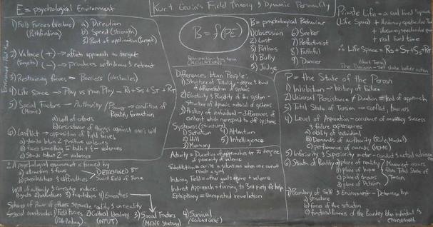 Kurt Lewin's Field Theory and Dynamic Personality