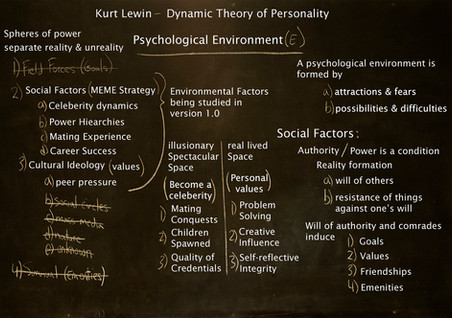Photodynamic Conscious Machine Psychological Environment